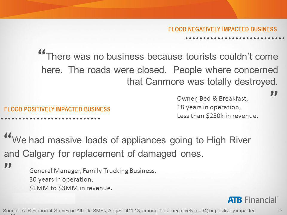 26 Business & Agriculture FLOOD NEGATIVELY IMPACTED BUSINESS FLOOD POSITIVELY IMPACTED BUSINESS We had massive loads of appliances going to High River and Calgary for replacement of damaged ones.