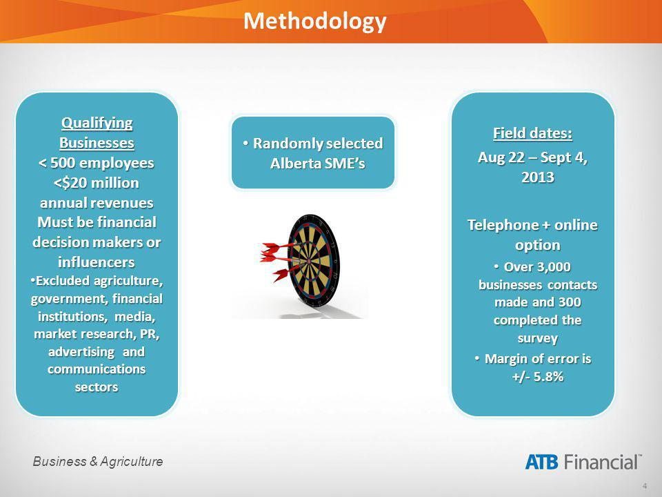 45 Business & Agriculture Business Firmographics Source: ATB Financial, Survey on Alberta SMEs, Aug/Sept 2013, with 300 respondents.