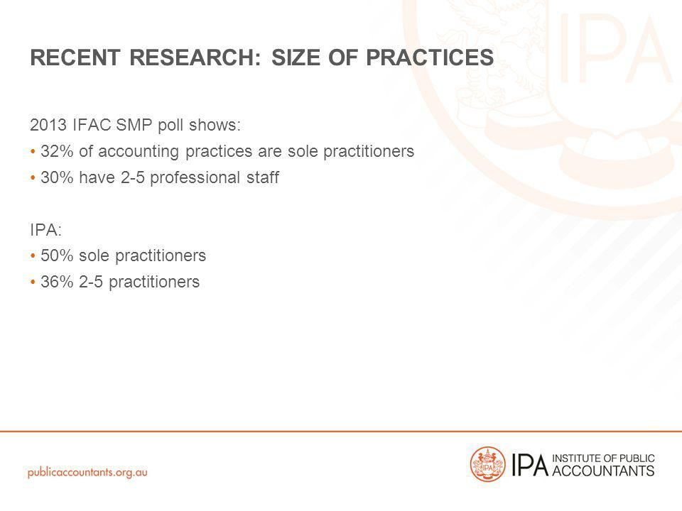 2013 IFAC SMP poll shows: 32% of accounting practices are sole practitioners 30% have 2-5 professional staff IPA: 50% sole practitioners 36% 2-5 pract