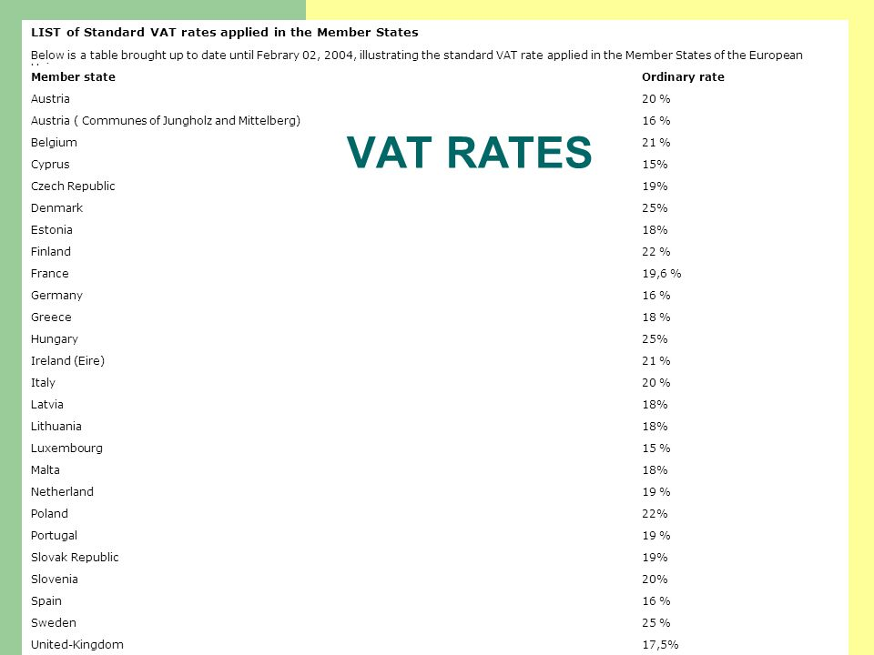 LIST of Standard VAT rates applied in the Member States Below is a table brought up to date until Febrary 02, 2004, illustrating the standard VAT rate