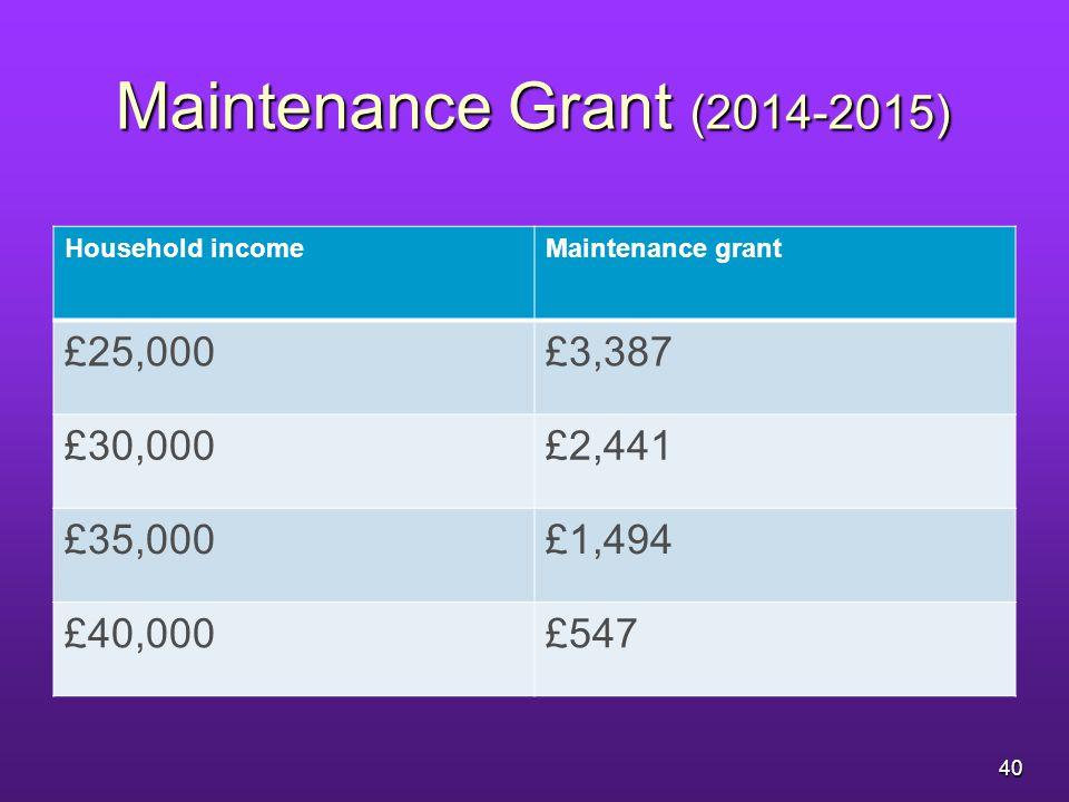 Maintenance Grant (2014-2015) Household incomeMaintenance grant £25,000£3,387 £30,000£2,441 £35,000£1,494 £40,000£547 40