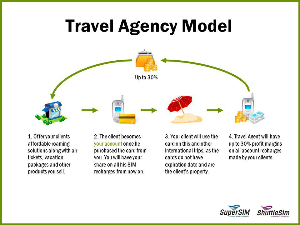 Travel Agency Model 1. Offer your clients affordable roaming solutions along with air tickets, vacation packages and other products you sell. 2. The c