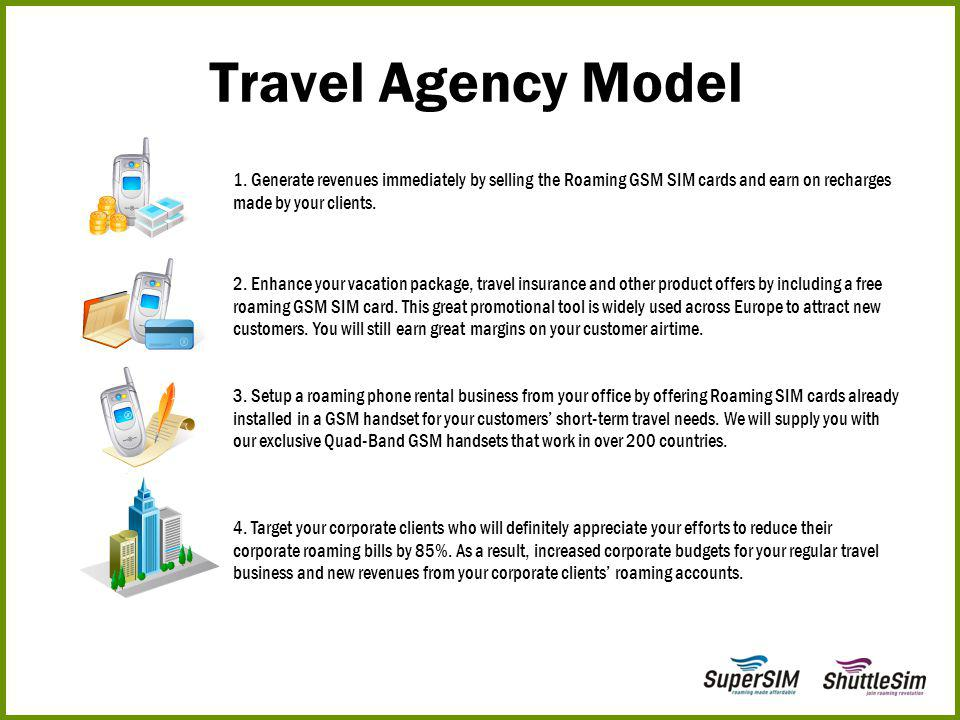 Travel Agency Model 1.