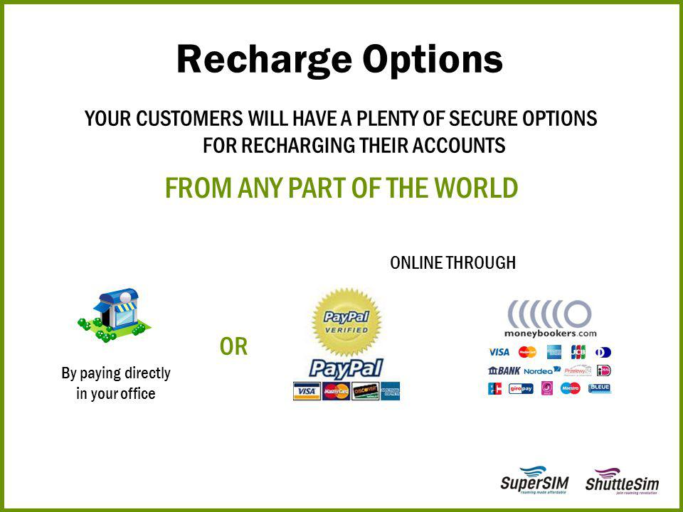 YOUR CUSTOMERS WILL HAVE A PLENTY OF SECURE OPTIONS FOR RECHARGING THEIR ACCOUNTS Recharge Options By paying directly in your office OR ONLINE THROUGH FROM ANY PART OF THE WORLD