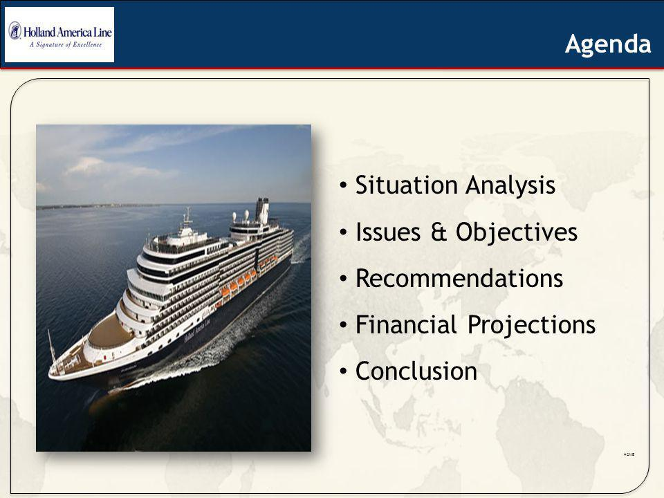 Agenda Situation Analysis Issues & Objectives Recommendations Financial Projections Conclusion HOME