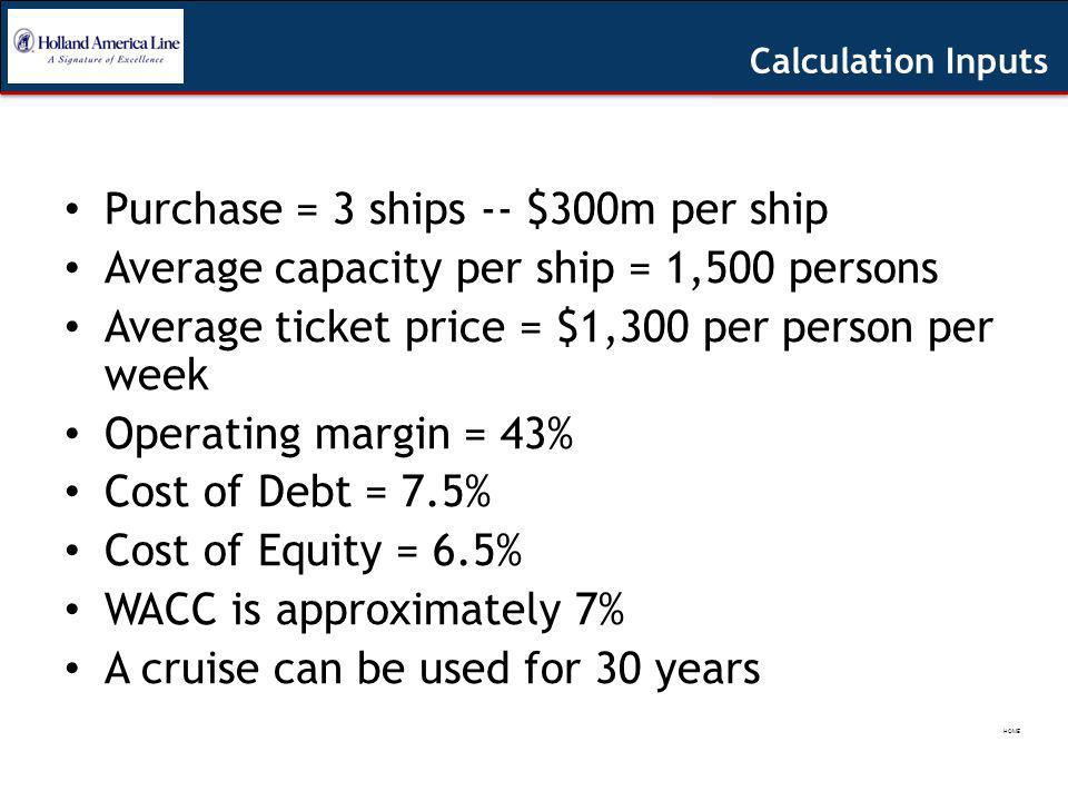 Purchase = 3 ships -- $300m per ship Average capacity per ship = 1,500 persons Average ticket price = $1,300 per person per week Operating margin = 43% Cost of Debt = 7.5% Cost of Equity = 6.5% WACC is approximately 7% A cruise can be used for 30 years Calculation Inputs HOME