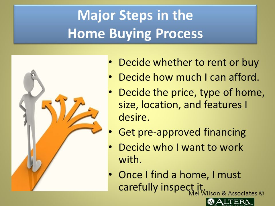 Major Steps in the Home Buying Process Decide whether to rent or buy Decide how much I can afford.