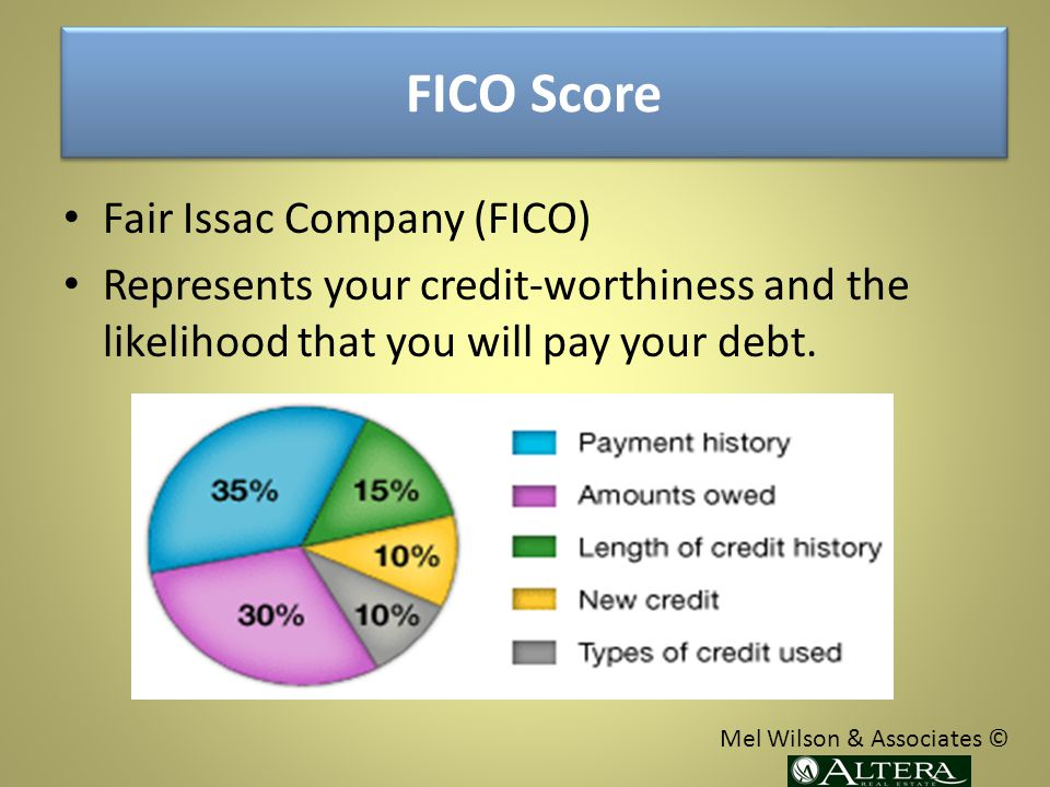 FICO Score Fair Issac Company (FICO) Represents your credit-worthiness and the likelihood that you will pay your debt.