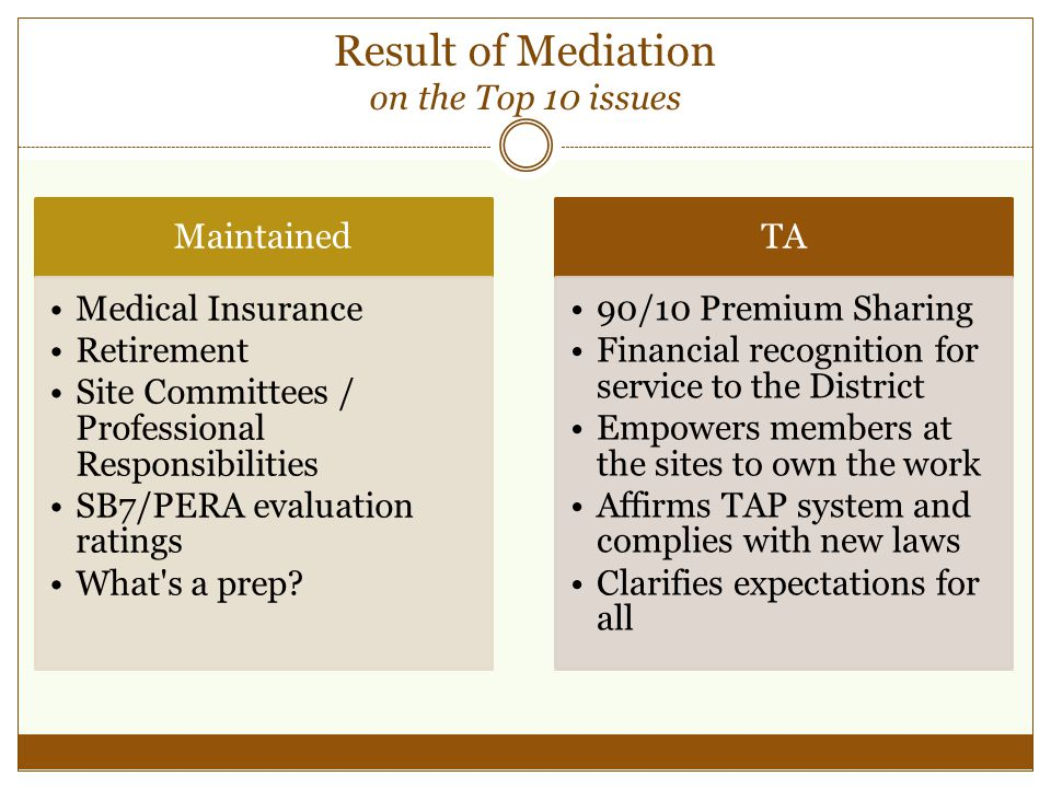 Result of Mediation on the Top 10 issues Maintained Medical Insurance Retirement Site Committees / Professional Responsibilities SB7/PERA evaluation ratings What s a prep.