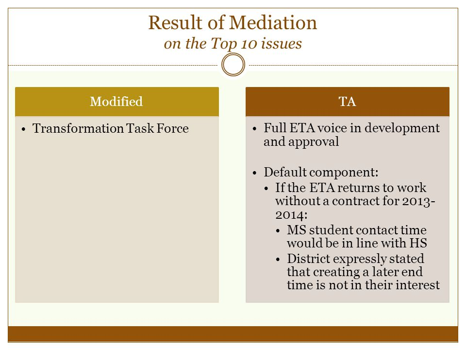 Result of Mediation on the Top 10 issues Modified Transformation Task Force TA Full ETA voice in development and approval Default component: If the ETA returns to work without a contract for 2013- 2014: MS student contact time would be in line with HS District expressly stated that creating a later end time is not in their interest
