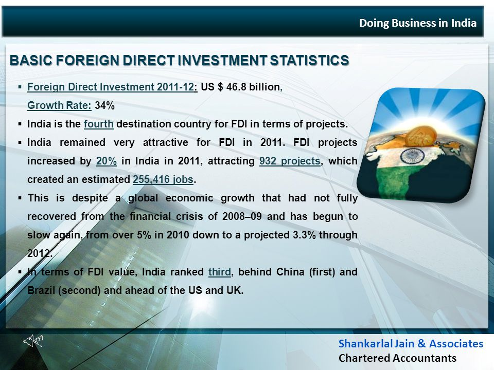 Doing Business in India Foreign Direct Investment 2011-12: US $ 46.8 billion, Growth Rate: 34% India is the fourth destination country for FDI in terms of projects.