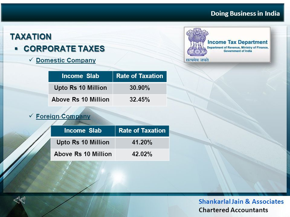 Doing Business in India TAXATION TAXATION CORPORATE TAXES CORPORATE TAXES Domestic Company Foreign Company Income SlabRate of Taxation Upto Rs 10 Million30.90% Above Rs 10 Million32.45% Income SlabRate of Taxation Upto Rs 10 Million41.20% Above Rs 10 Million42.02% Shankarlal Jain & Associates Chartered Accountants