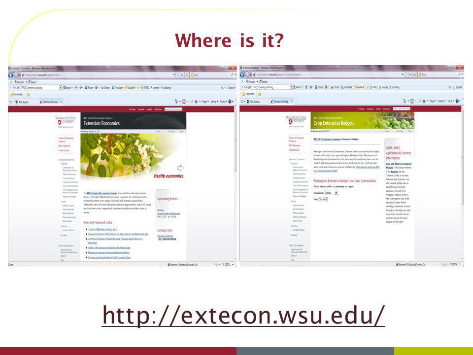 Where is it? http://extecon.wsu.edu/