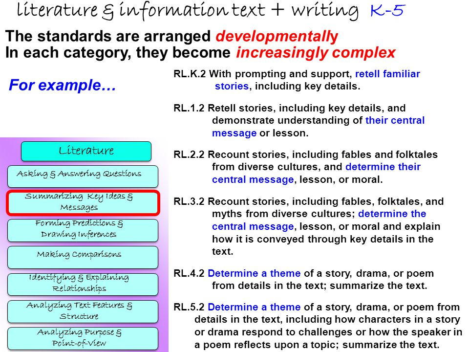Literature literature & information text + writing K-5 Asking & Answering Questions Summarizing Key Ideas & Messages Forming Predictions & Drawing Inferences Making Comparisons Identifying & Explaining Relationships Analyzing Text Features & Structure Analyzing Purpose & Point-of-View The standards are arranged developmentally In each category, they become increasingly complex For example… RL.K.2 With prompting and support, retell familiar stories, including key details.