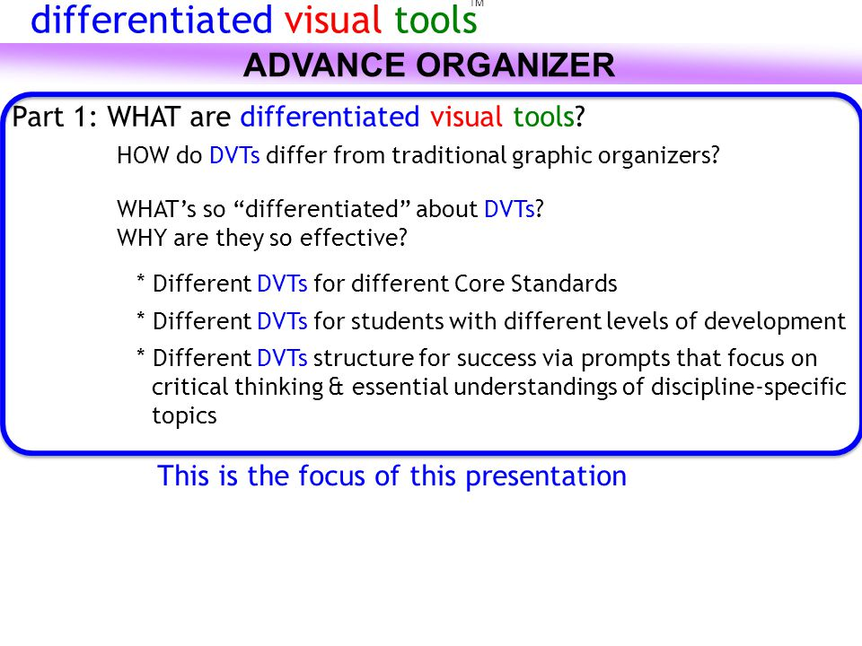 TM differentiated visual tools HOW do DVTs differ from traditional graphic organizers.