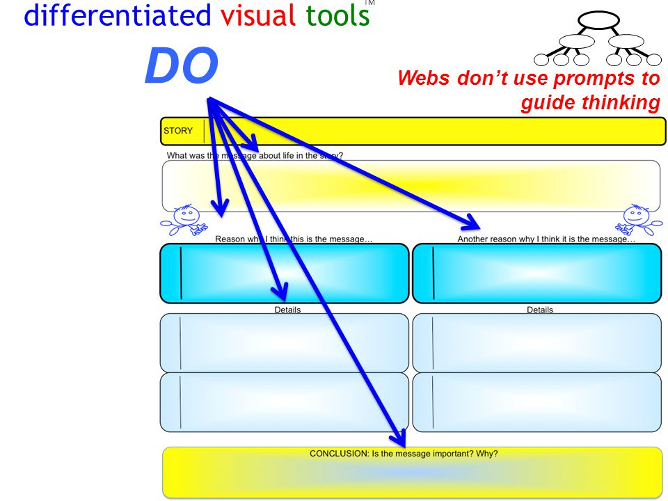 Webs dont use prompts to guide thinking TM differentiated visual tools DO