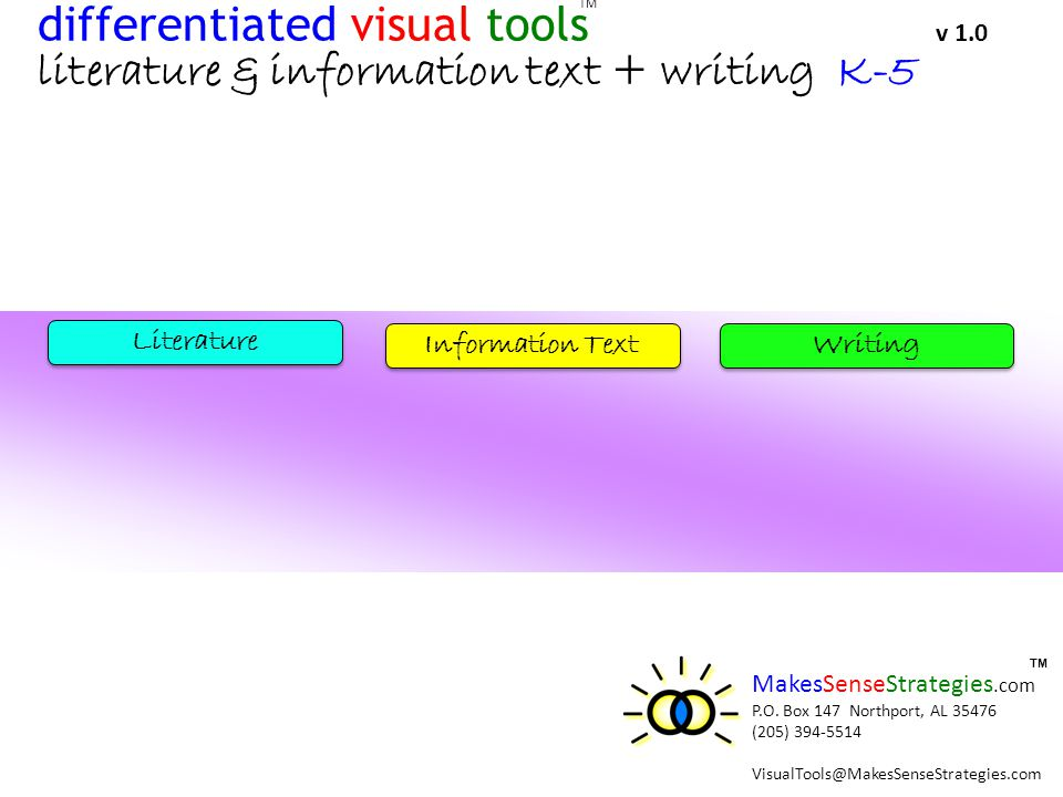 Literature WritingInformation Text TM differentiated visual tools v 1.0 literature & information text + writing K-5 MakesSenseStrategies.com P.O.