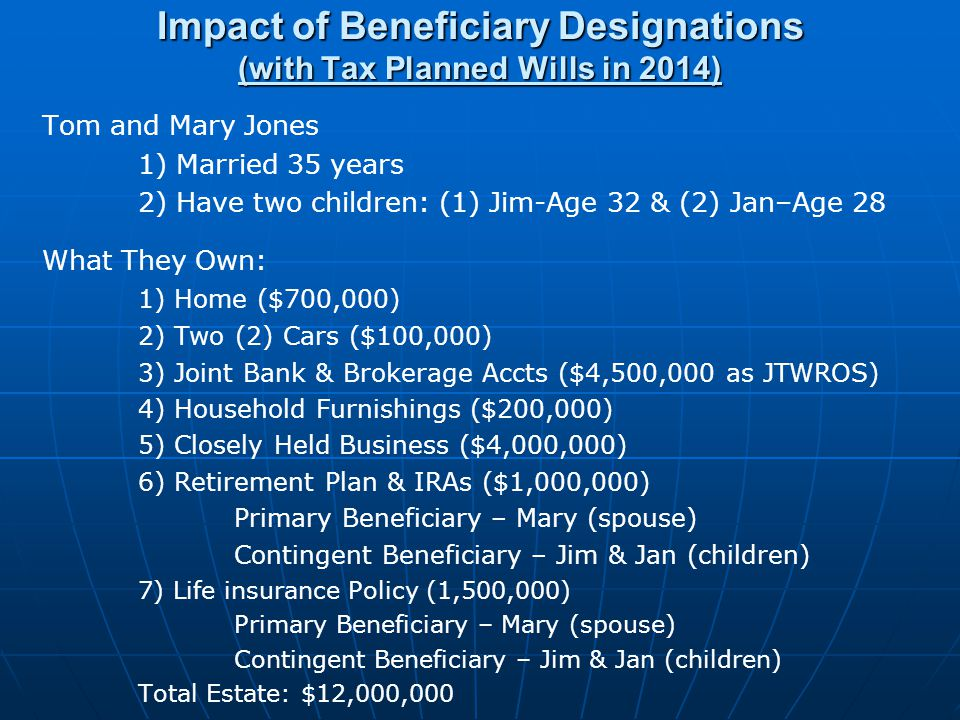 Impact of Beneficiary Designations (with Tax Planned Wills in 2014) Tom and Mary Jones 1) Married 35 years 2) Have two children: (1) Jim-Age 32 & (2)