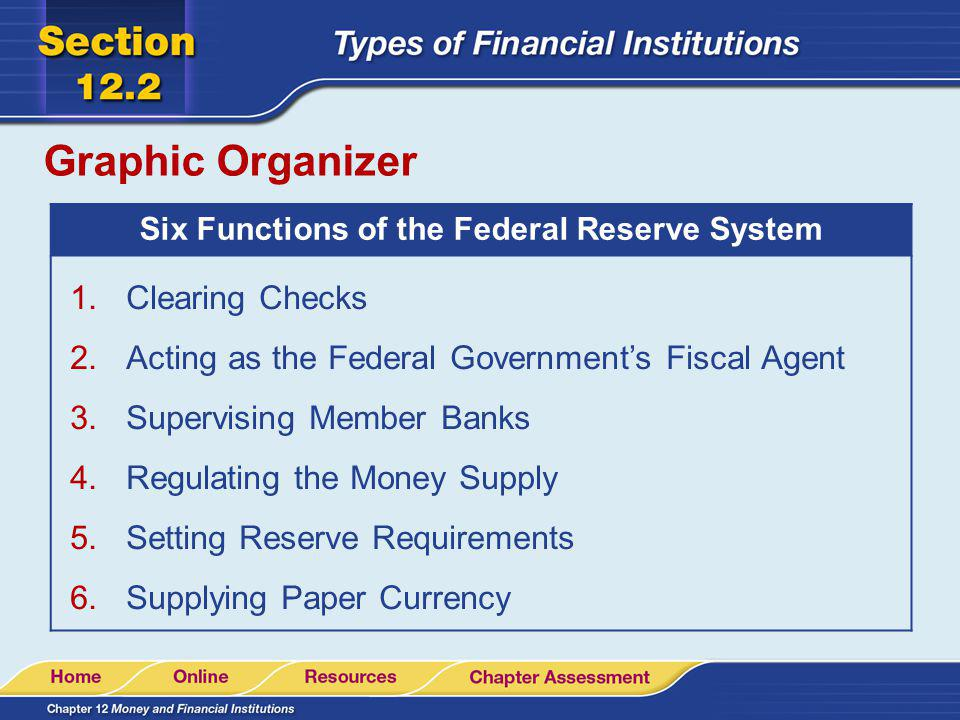 Graphic Organizer Six Functions of the Federal Reserve System 1.Clearing Checks 2.Acting as the Federal Governments Fiscal Agent 3.Supervising Member