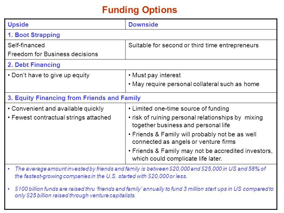 Funding Options UpsideDownside 1.