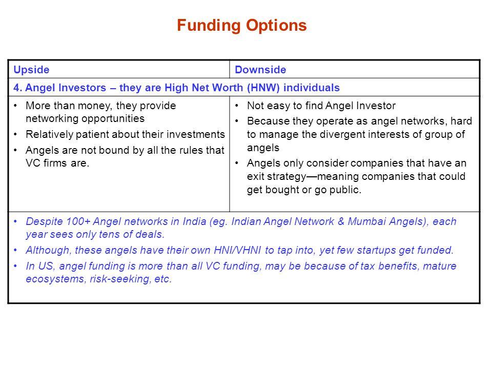 Funding Options UpsideDownside 4.