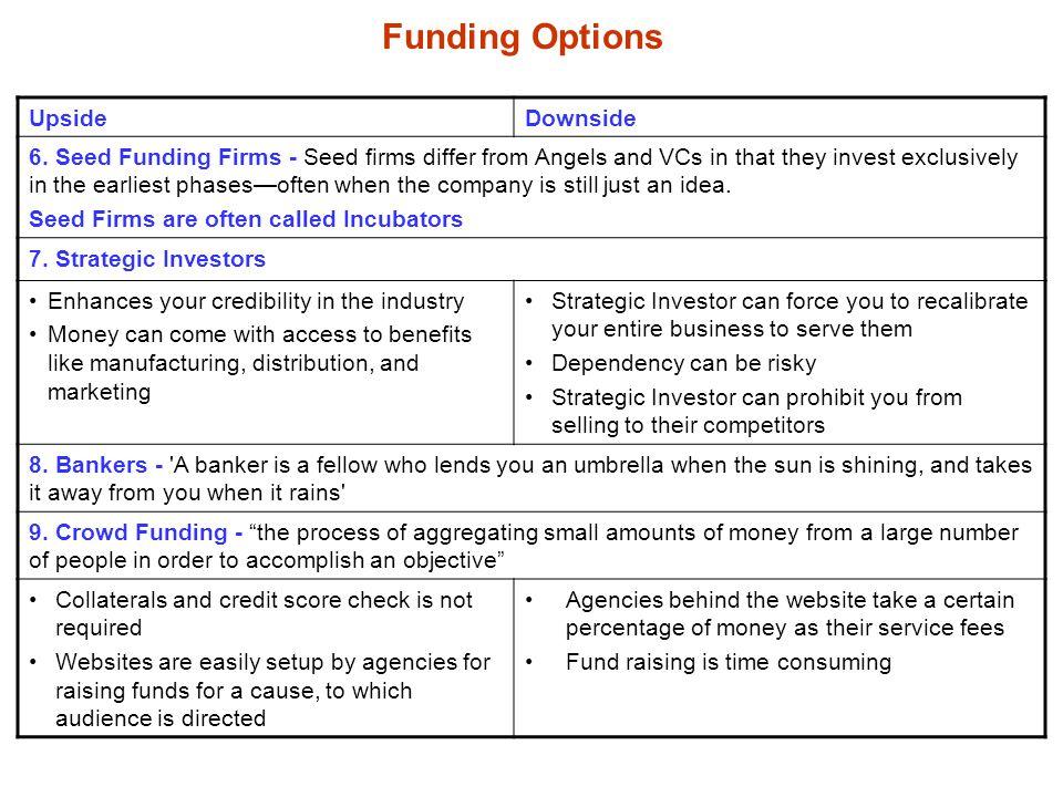 Funding Options UpsideDownside 6.