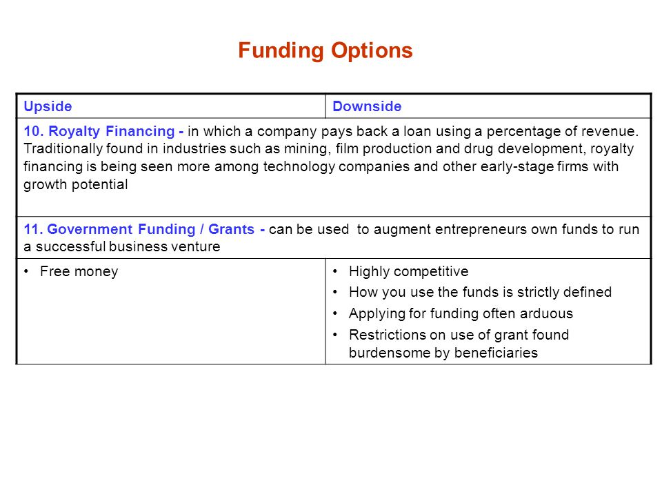 Funding Options UpsideDownside 10.