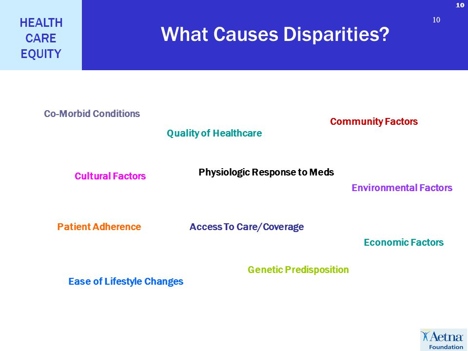10 HEALTH CARE EQUITY 10 What Causes Disparities? Co-Morbid Conditions Access To Care/Coverage Quality of Healthcare Patient Adherence Genetic Predisp
