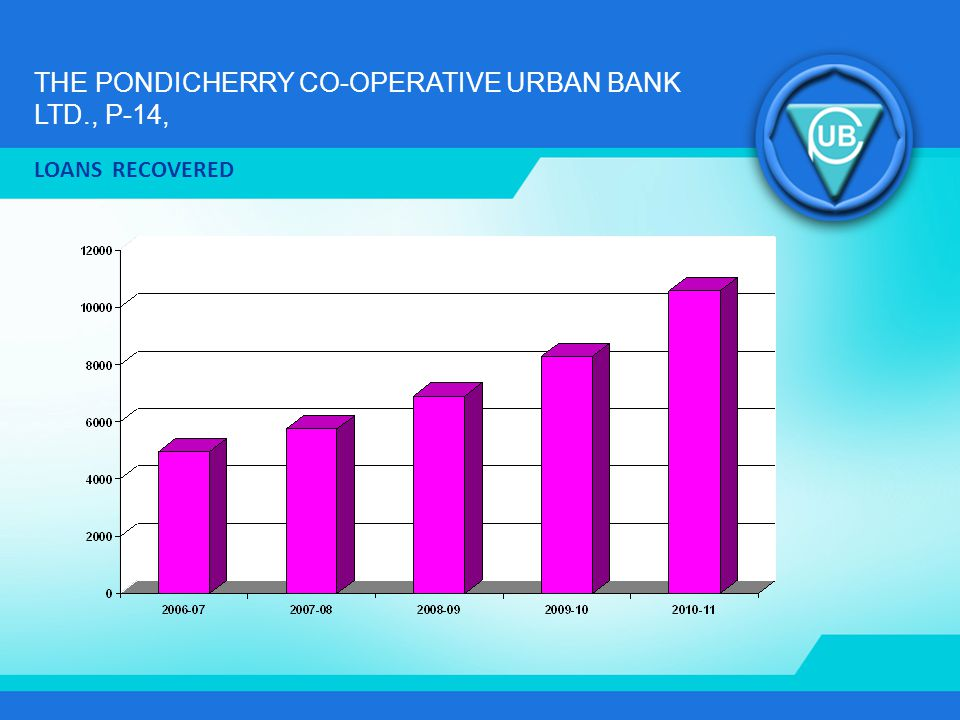 THE PONDICHERRY CO-OPERATIVE URBAN BANK LTD., P-14, LOANS RECOVERED