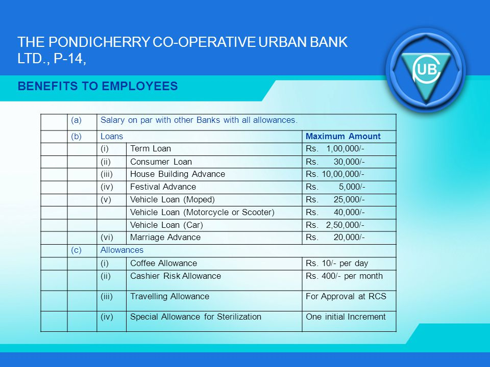 THE PONDICHERRY CO-OPERATIVE URBAN BANK LTD., P-14, BENEFITS TO EMPLOYEES (a)Salary on par with other Banks with all allowances. (b)LoansMaximum Amoun