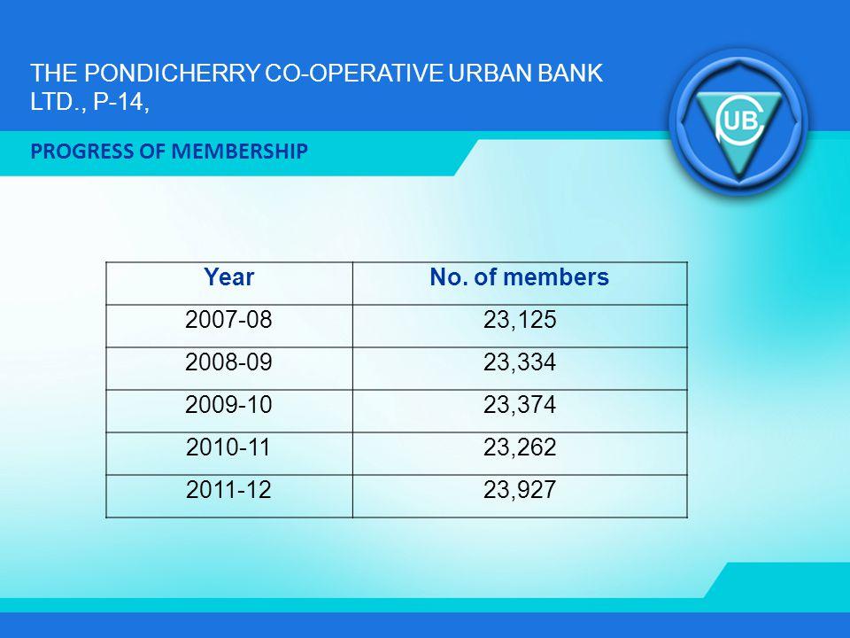 THE PONDICHERRY CO-OPERATIVE URBAN BANK LTD., P-14, A CLASS MEMBERSHIP GROWTH