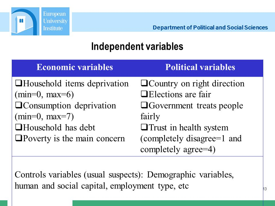Department of Political and Social Sciences Independent variables 13 Economic variablesPolitical variables Household items deprivation (min=0, max=6)