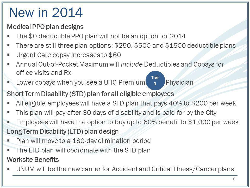 New in 2014 Medical PPO plan designs The $0 deductible PPO plan will not be an option for 2014 There are still three plan options: $250, $500 and $150