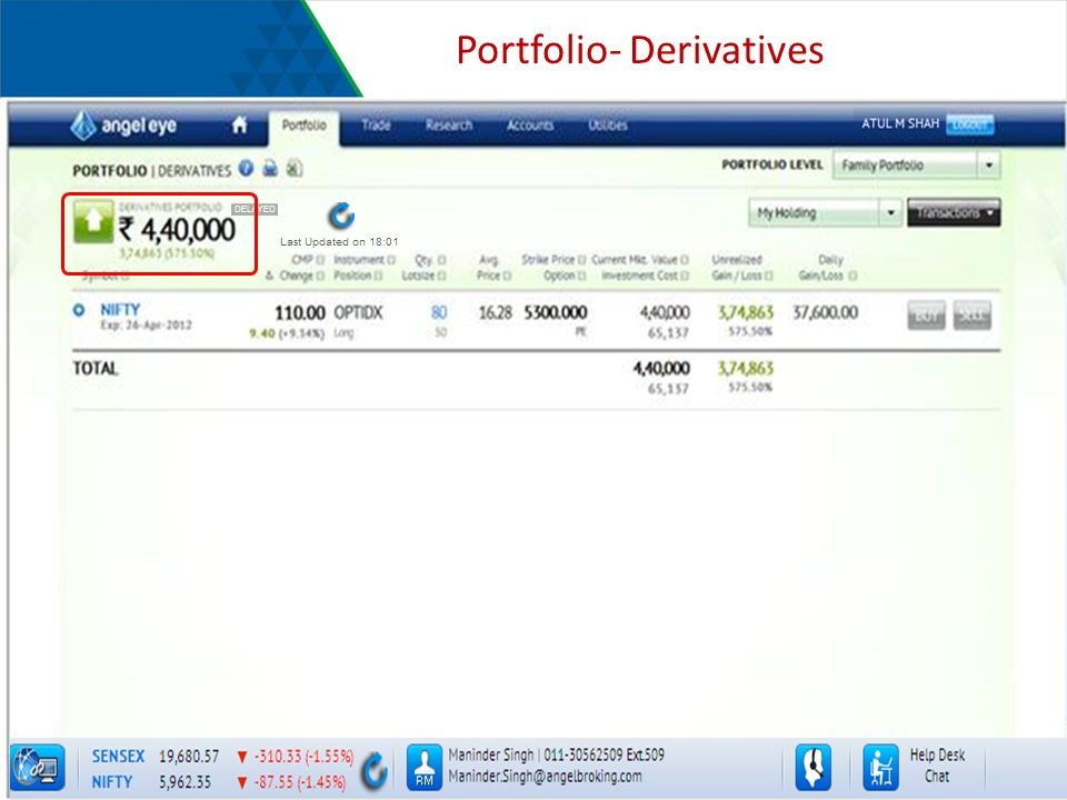 Portfolio- Derivatives