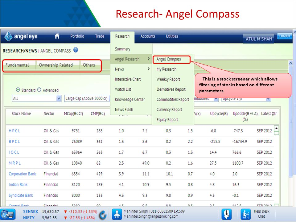 Research- Angel Compass This is a stock screener which allows filtering of stocks based on different parameters.