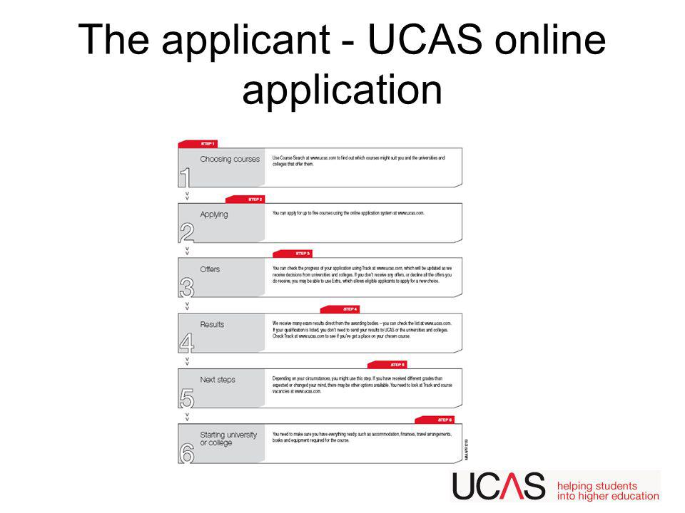 The applicant - UCAS online application