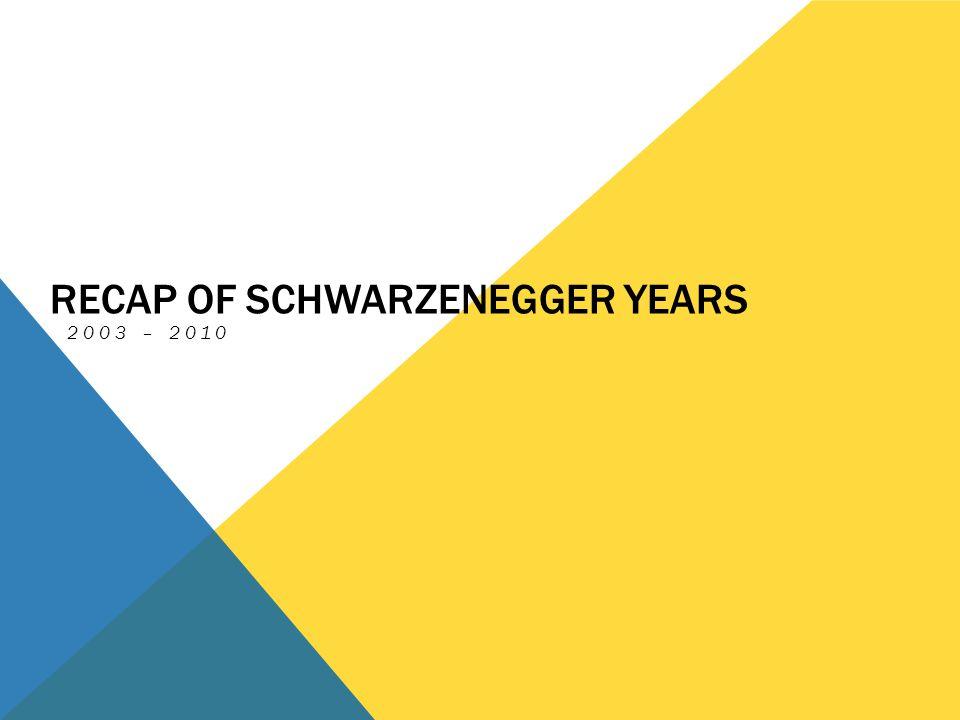 RECAP OF SCHWARZENEGGER YEARS 2003 – 2010