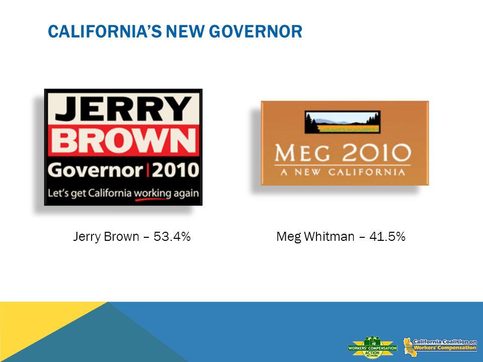 CALIFORNIAS NEW GOVERNOR Meg Whitman – 41.5%Jerry Brown – 53.4%