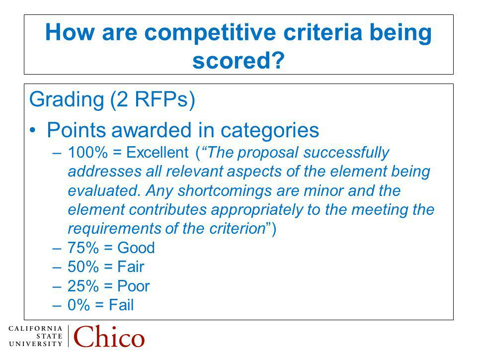 How are competitive criteria being scored.