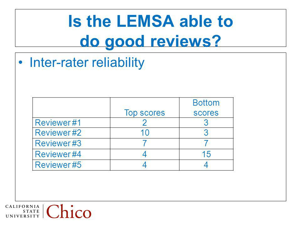 Is the LEMSA able to do good reviews.
