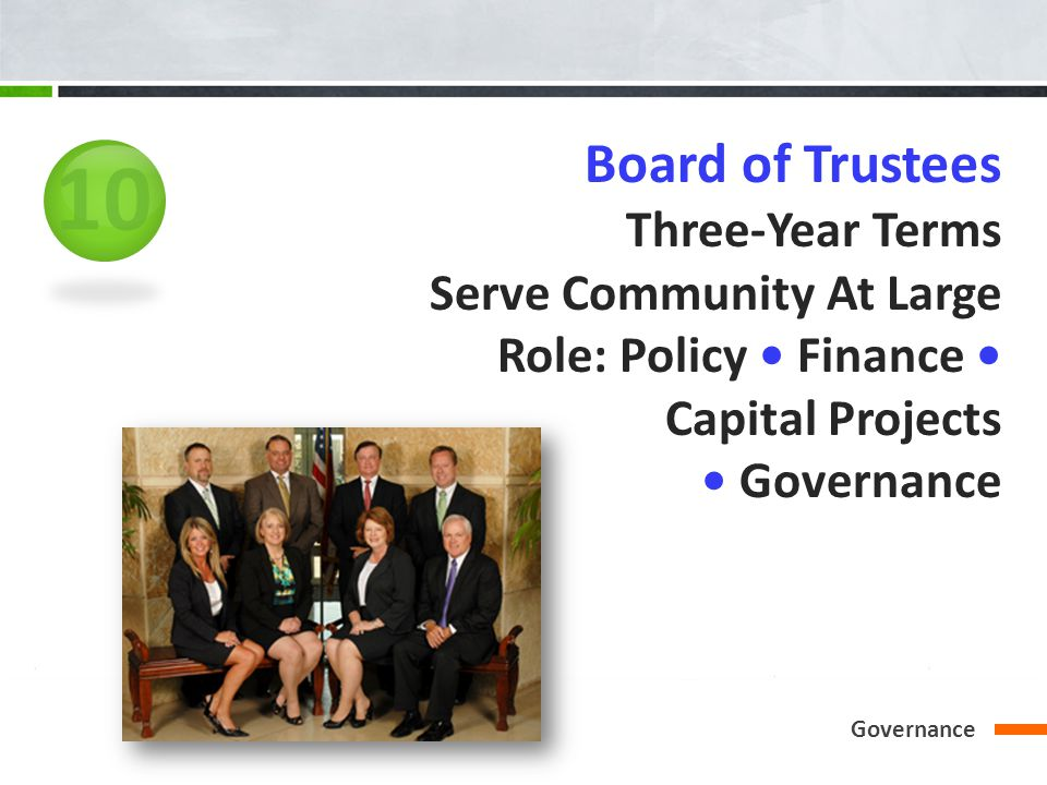 Governance 10 Three-Year Terms Serve Community At Large Role: Policy Finance Capital Projects Governance Board of Trustees