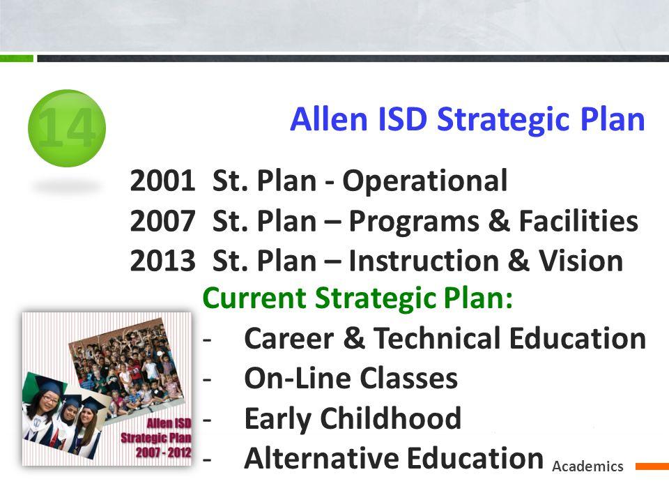 Academics Allen ISD Strategic Plan 2001 St. Plan - Operational 2007 St. Plan – Programs & Facilities 2013 St. Plan – Instruction & Vision Current Stra