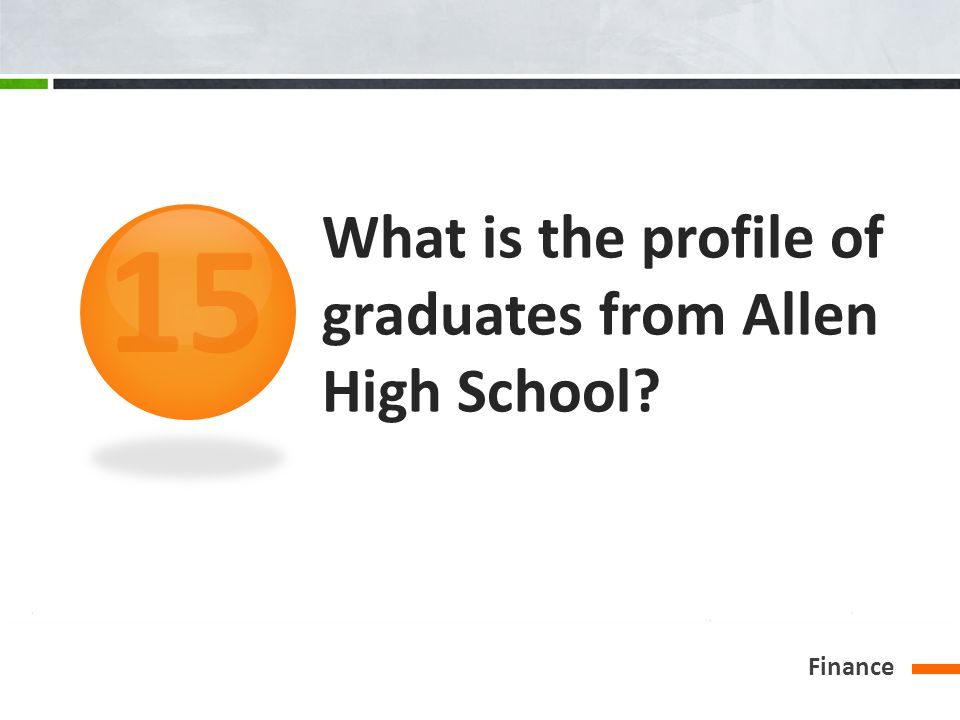 What is the profile of graduates from Allen High School? Finance 15