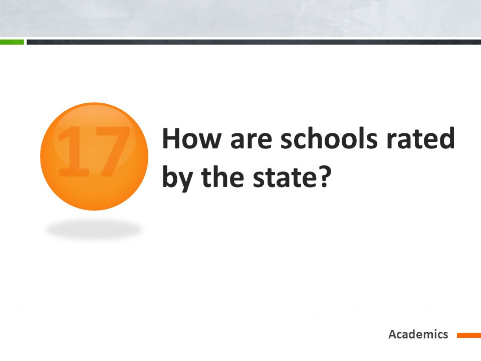 How are schools rated by the state? Academics 17