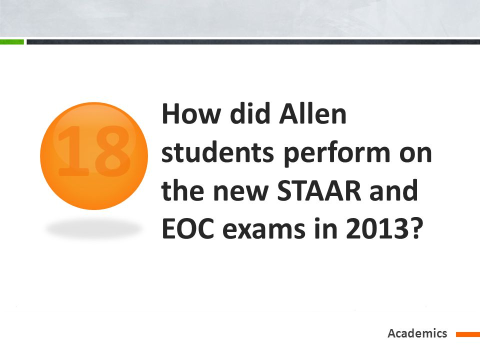 How did Allen students perform on the new STAAR and EOC exams in 2013? Academics 18