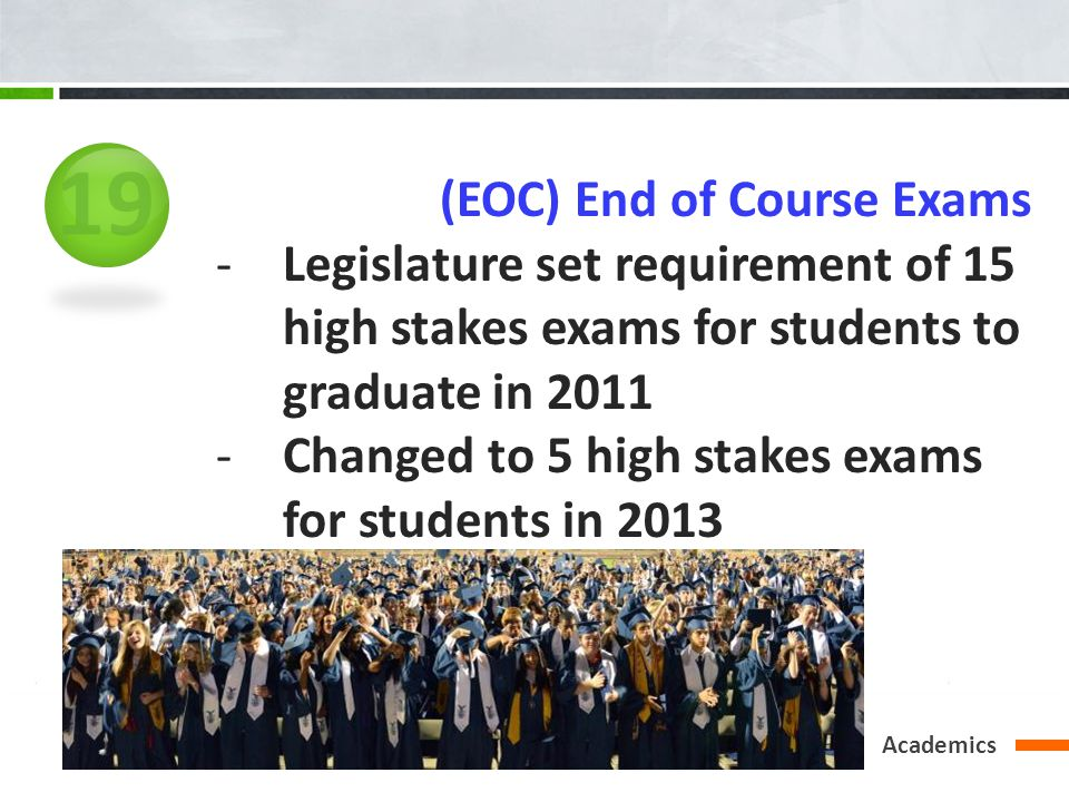 Academics (EOC) End of Course Exams -Legislature set requirement of 15 high stakes exams for students to graduate in 2011 -Changed to 5 high stakes exams for students in 2013 19