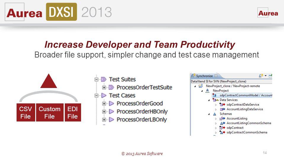 © 2013 Aurea Software 14 EDI File CSV File Custom File Increase Developer and Team Productivity Broader file support, simpler change and test case man