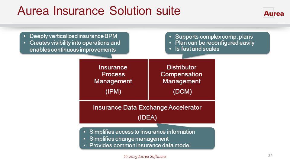 © 2013 Aurea Software 32 Aurea Insurance Solution suite Insurance Data Exchange Accelerator (IDEA) Insurance Process Management (IPM) Distributor Comp