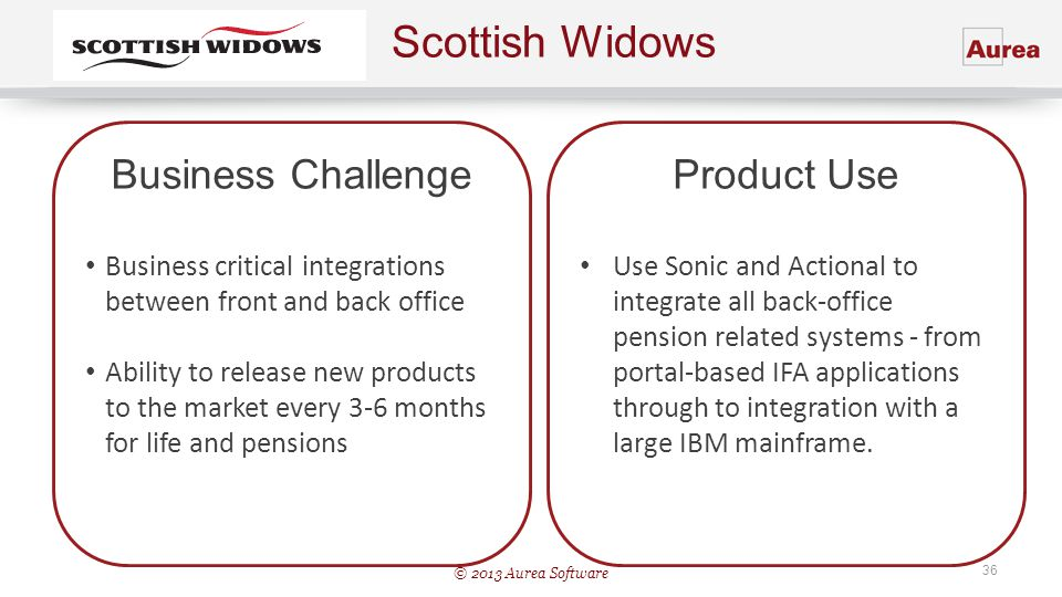 © 2013 Aurea Software 36 Scottish Widows Business Challenge Business critical integrations between front and back office Ability to release new produc