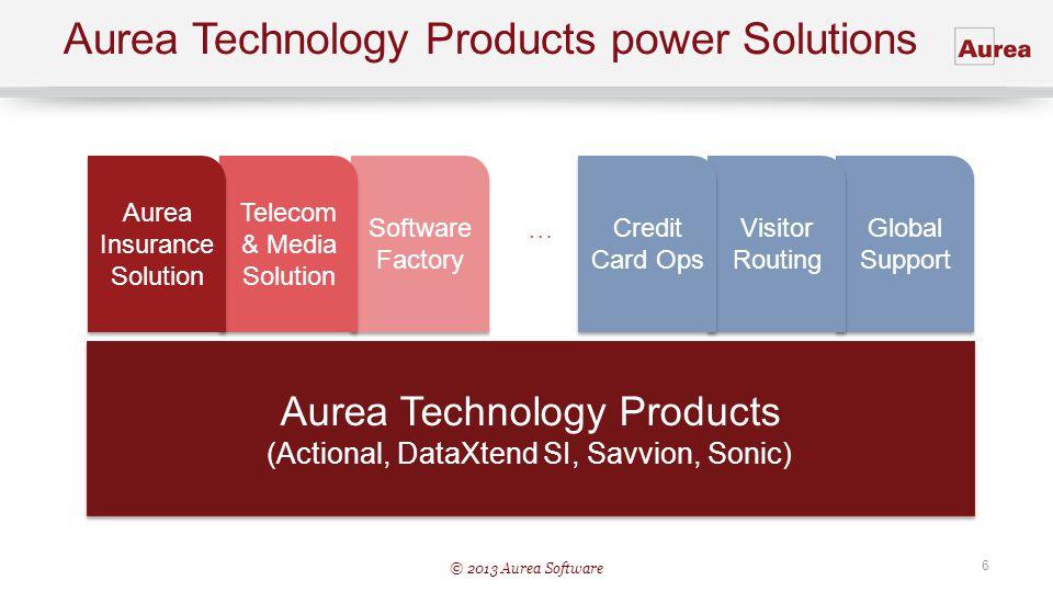 © 2013 Aurea Software 6 Software Factory Aurea Technology Products power Solutions Aurea Technology Products (Actional, DataXtend SI, Savvion, Sonic)